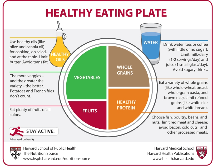 healthy-eating-plate_0